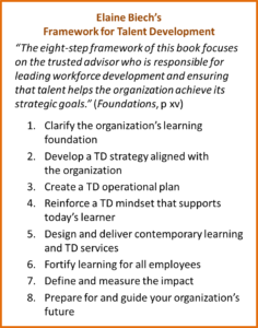 Biech's eight-step framework