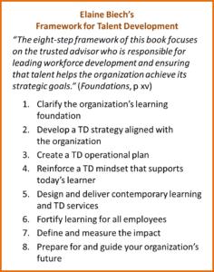 Biech's eight-step framework